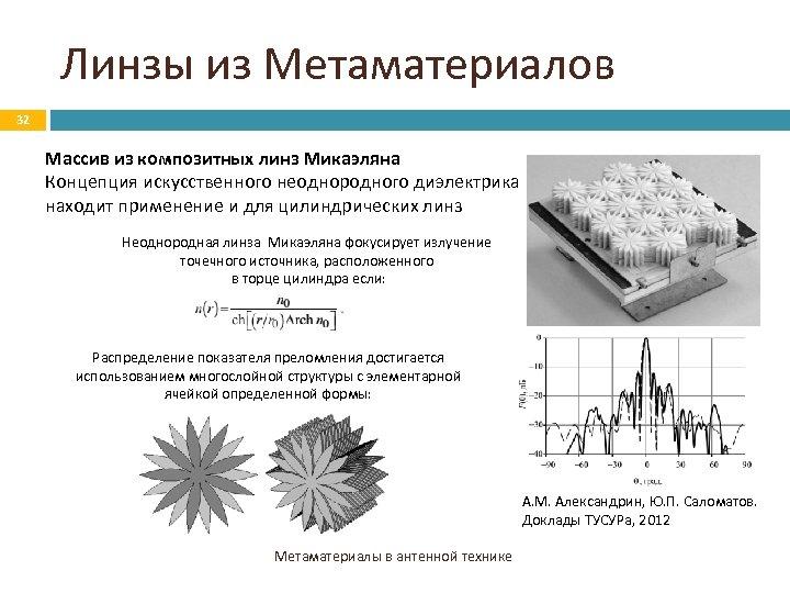 Линзы из Метаматериалов 32 Массив из композитных линз Микаэляна Концепция искусственного неоднородного диэлектрика находит