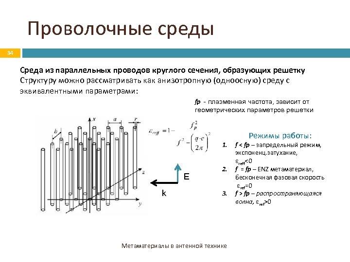 Проволочные среды 34 Среда из параллельных проводов круглого сечения, образующих решетку Структуру можно рассматривать