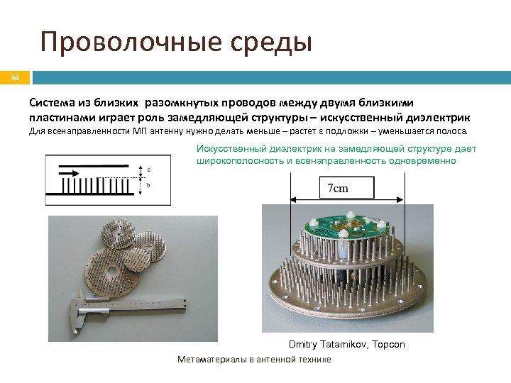 Проволочные среды 38 Система из близких разомкнутых проводов между двумя близкими пластинами играет роль