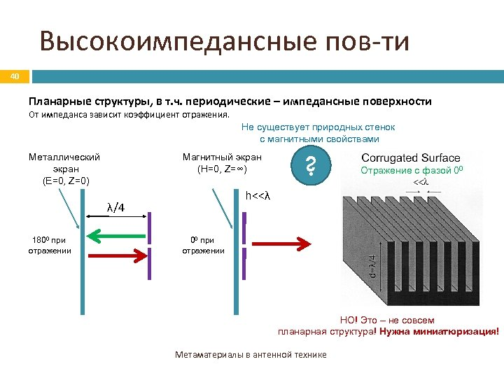 Высокоимпедансные пов-ти 40 Планарные структуры, в т. ч. периодические – импедансные поверхности От импеданса