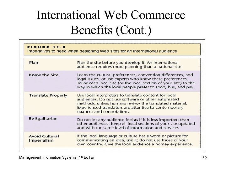 International Web Commerce Benefits (Cont. ) Management Information Systems, 4 th Edition 32