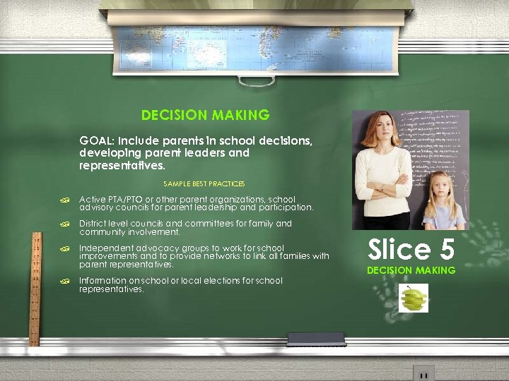 DECISION MAKING GOAL: Include parents in school decisions, developing parent leaders and representatives. SAMPLE
