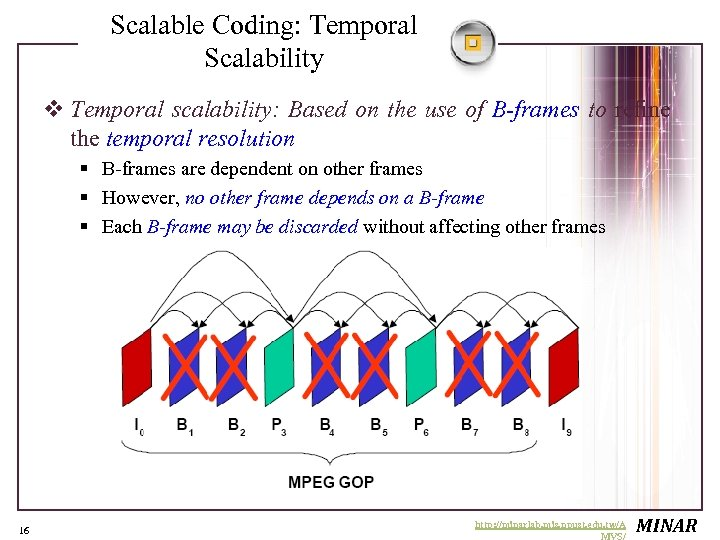Scalable Coding: Temporal Scalability v Temporal scalability: Based on the use of B-frames to