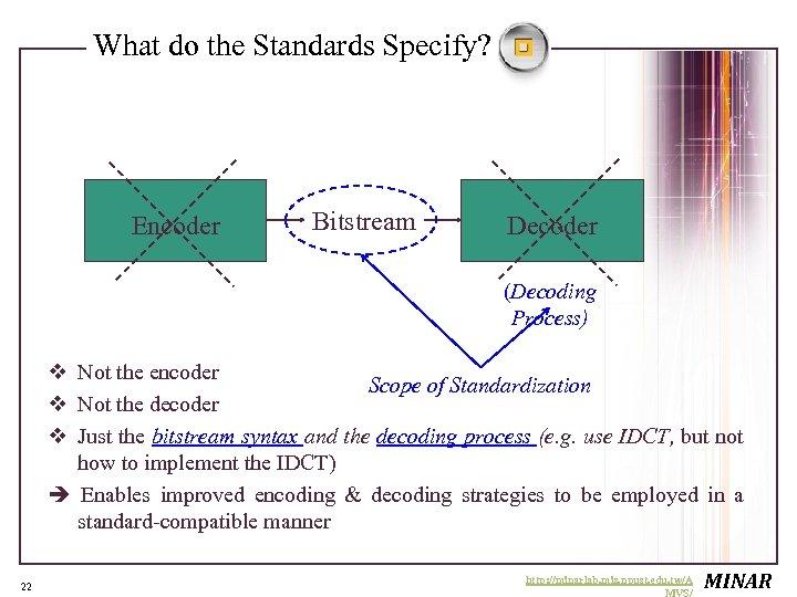What do the Standards Specify? Encoder Bitstream Decoder (Decoding Process) v Not the encoder