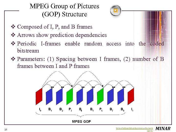 MPEG Group of Pictures (GOP) Structure v Composed of I, P, and B frames