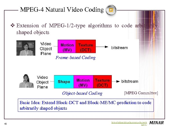 MPEG-4 Natural Video Coding v Extension of MPEG-1/2 -type algorithms to code arbitrarily shaped
