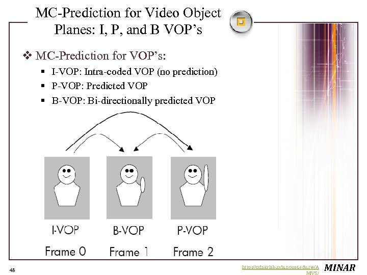 MC-Prediction for Video Object Planes: I, P, and B VOP's v MC-Prediction for VOP's: