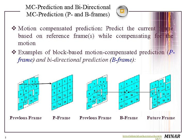MC-Prediction and Bi-Directional MC-Prediction (P- and B-frames) v Motion compensated prediction: Predict the current