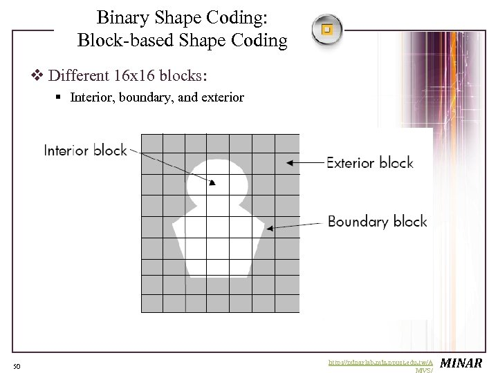 Binary Shape Coding: Block-based Shape Coding v Different 16 x 16 blocks: § Interior,
