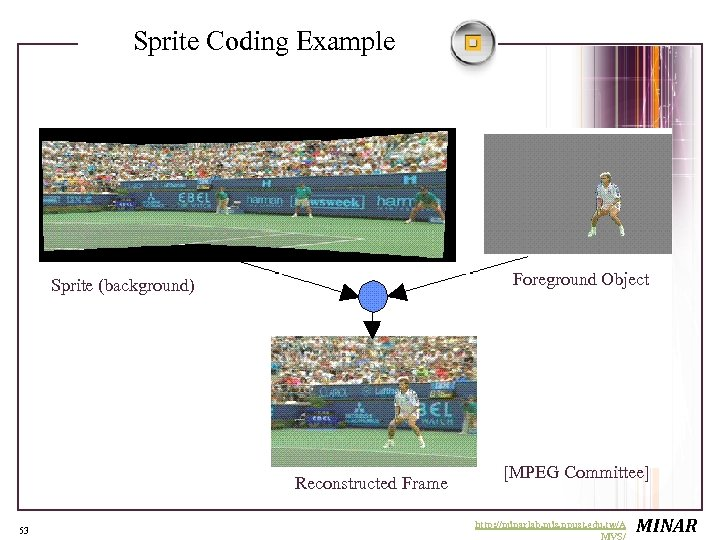 Sprite Coding Example Foreground Object Sprite (background) Reconstructed Frame 53 [MPEG Committee] http: //minarlab.