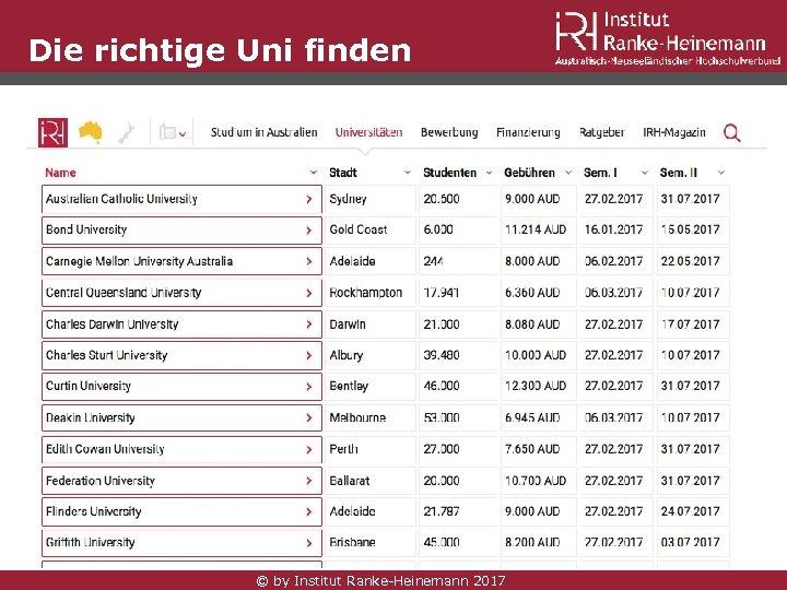Die richtige Uni finden © by Institut Ranke-Heinemann 2017