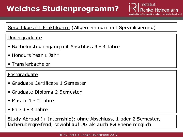 Welches Studienprogramm? Sprachkurs (+ Praktikum): (Allgemein oder mit Spezialisierung) Undergraduate • Bachelorstudiengang mit Abschluss