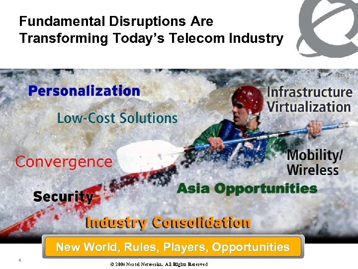 Fundamental Disruptions Are Transforming Today's Telecom Industry New World, Rules, Players, Opportunities 4 ©