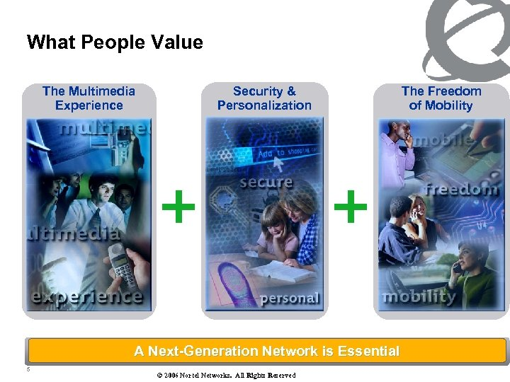 What People Value The Multimedia Experience Security & Personalization A Next-Generation Network is Essential
