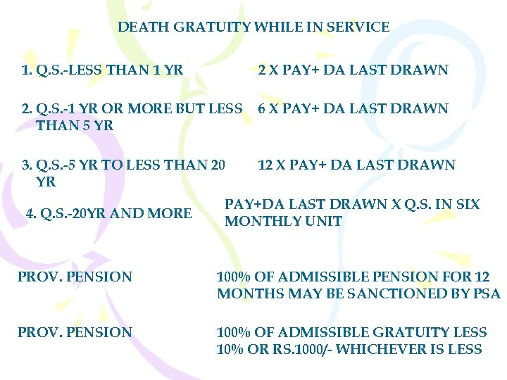 DEATH GRATUITY WHILE IN SERVICE 1. Q. S. -LESS THAN 1 YR 2 X