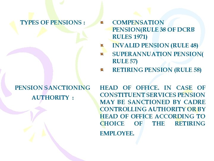 TYPES OF PENSIONS : PENSION SANCTIONING AUTHORITY : COMPENSATION PENSION(RULE 38 OF DCRB RULES