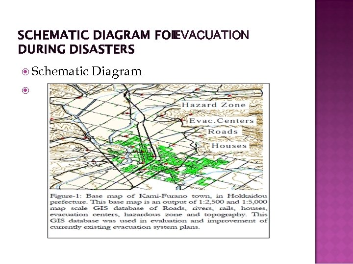 SCHEMATIC DIAGRAM FOR EVACUATION DURING DISASTERS Schematic Diagram