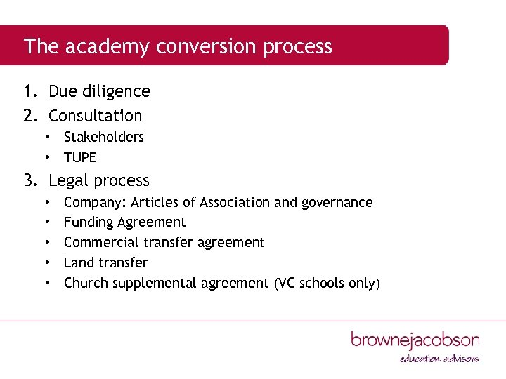 The academy conversion process 1. Due diligence 2. Consultation • Stakeholders • TUPE 3.