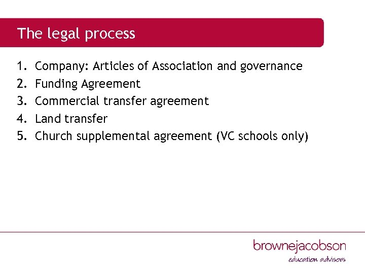 The legal process 1. 2. 3. 4. 5. Company: Articles of Association and governance