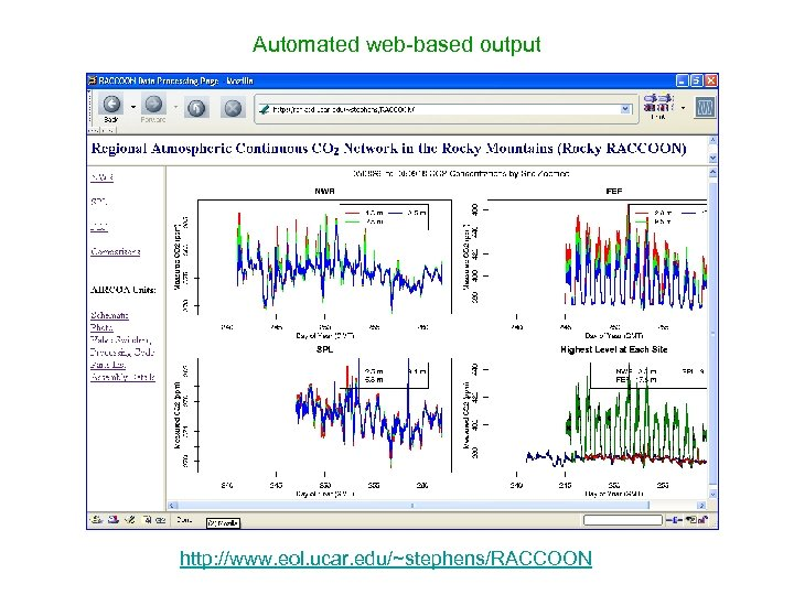 Automated web-based output http: //www. eol. ucar. edu/~stephens/RACCOON