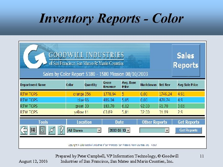 Inventory Reports - Color August 12, 2003 Prepared by Peter Campbell, VP Information Technology,