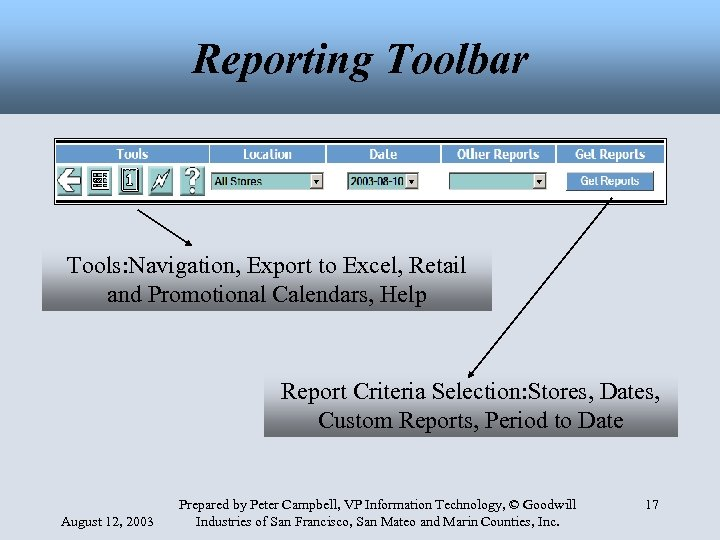 Reporting Toolbar Tools: Navigation, Export to Excel, Retail and Promotional Calendars, Help Report Criteria