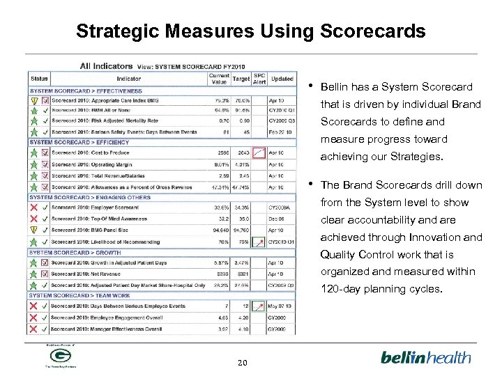 Strategic Measures Using Scorecards • Bellin has a System Scorecard that is driven by