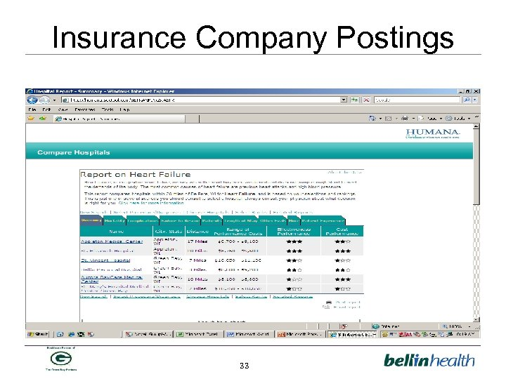 Insurance Company Postings 33