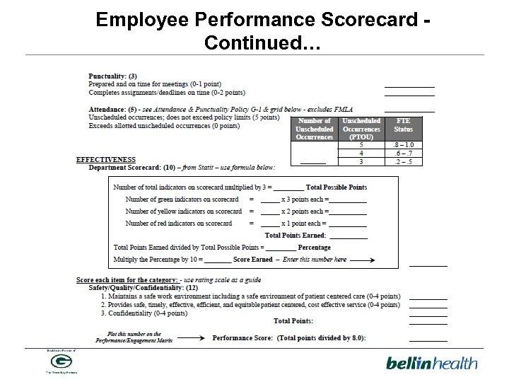 Employee Performance Scorecard - Continued…