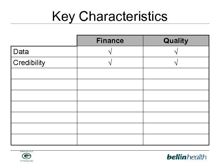 Key Characteristics Finance Data Credibility Quality
