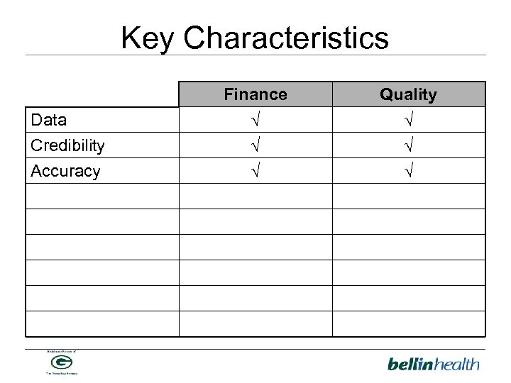 Key Characteristics Finance Data Credibility Accuracy Quality