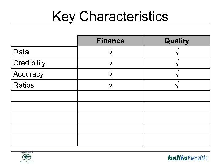 Key Characteristics Finance Quality Data Credibility Accuracy Ratios