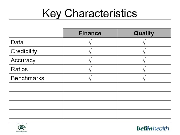 Key Characteristics Finance Quality Data Credibility Accuracy Ratios Benchmarks