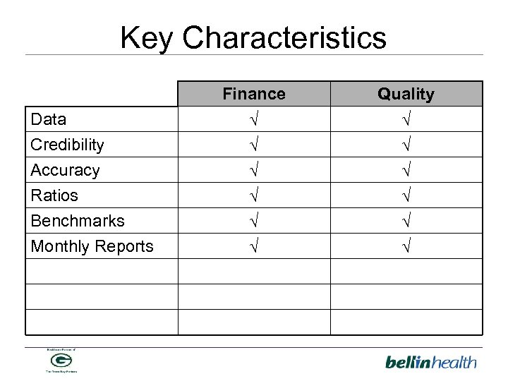Key Characteristics Finance Quality Data Credibility Accuracy Ratios Benchmarks Monthly Reports