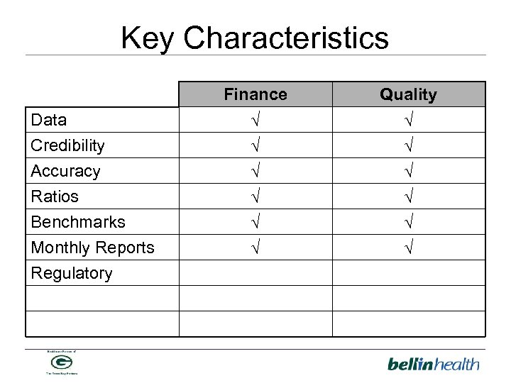 Key Characteristics Finance Quality Data Credibility Accuracy Ratios Benchmarks Monthly Reports Regulatory
