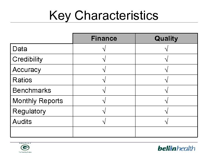 Key Characteristics Finance Quality Data Credibility Accuracy Ratios Benchmarks Monthly Reports Regulatory Audits