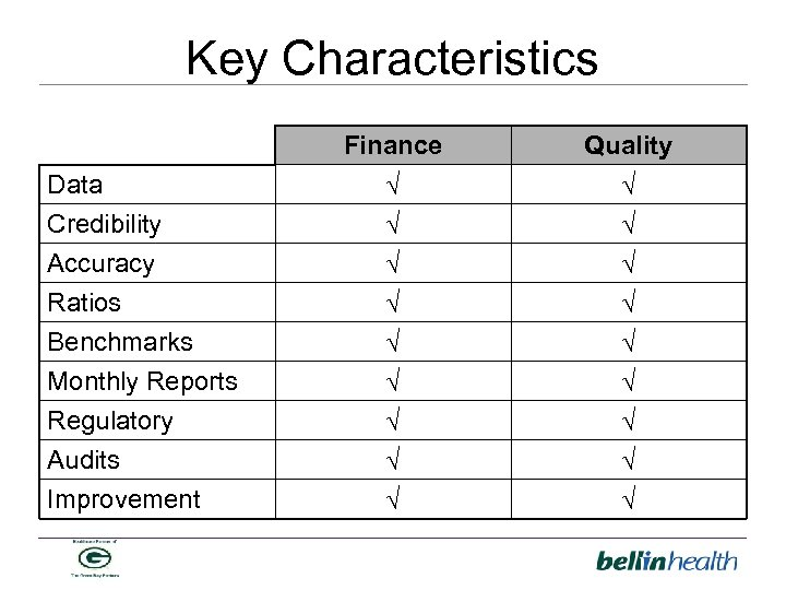 Key Characteristics Finance Quality Data Credibility Accuracy Ratios Benchmarks Monthly Reports Regulatory Audits Improvement