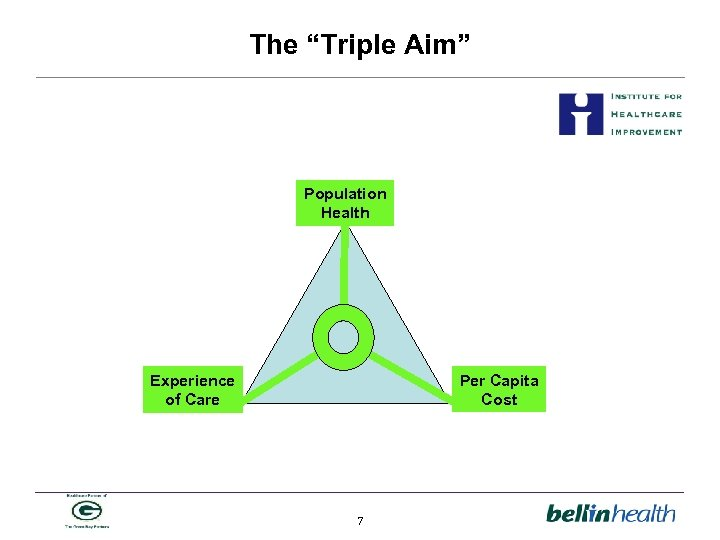 "The ""Triple Aim"" Population Health Per Capita Cost Experience of Care 7"