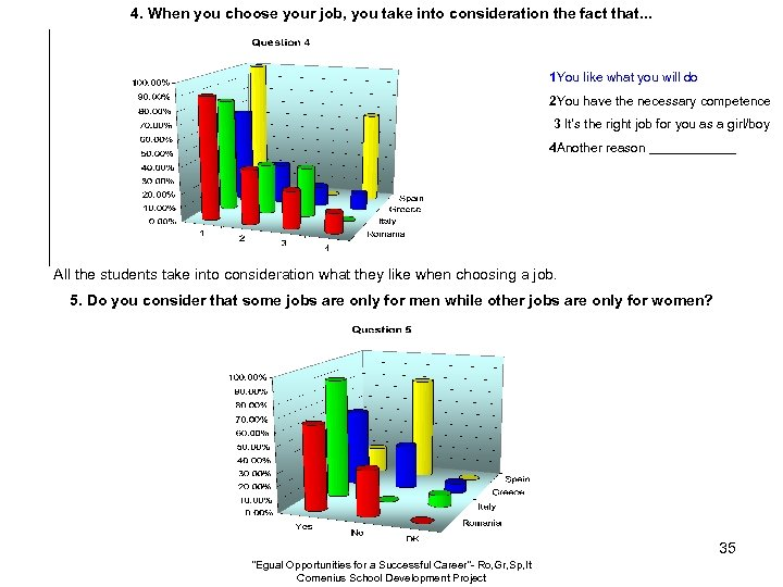 4. When you choose your job, you take into consideration the fact that. .