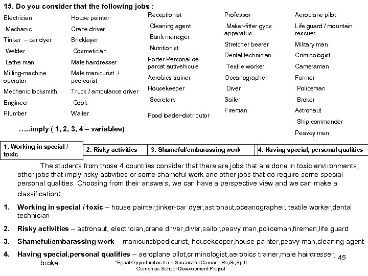 15. Do you consider that the following jobs : Electrician House painter Receptionist Professor