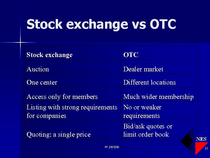 Stock exchange vs OTC Stock exchange OTC Auction Dealer market One center Different locations