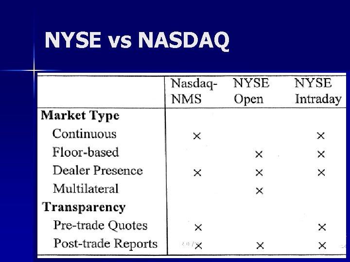 NYSE vs NASDAQ NES FF 2005/06 14