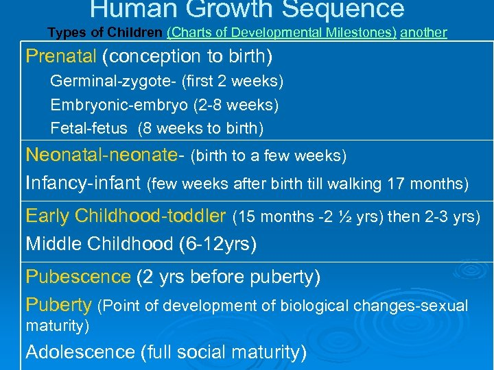 Human Growth Sequence Types of Children (Charts of Developmental Milestones) another Prenatal (conception to
