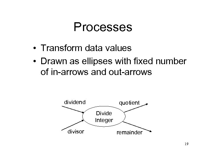 Processes • Transform data values • Drawn as ellipses with fixed number of in-arrows