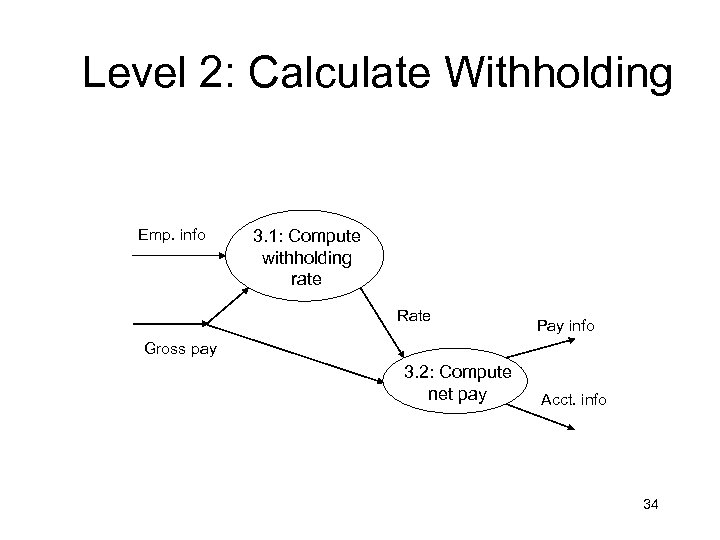 Level 2: Calculate Withholding Emp. info 3. 1: Compute withholding rate Rate Pay info