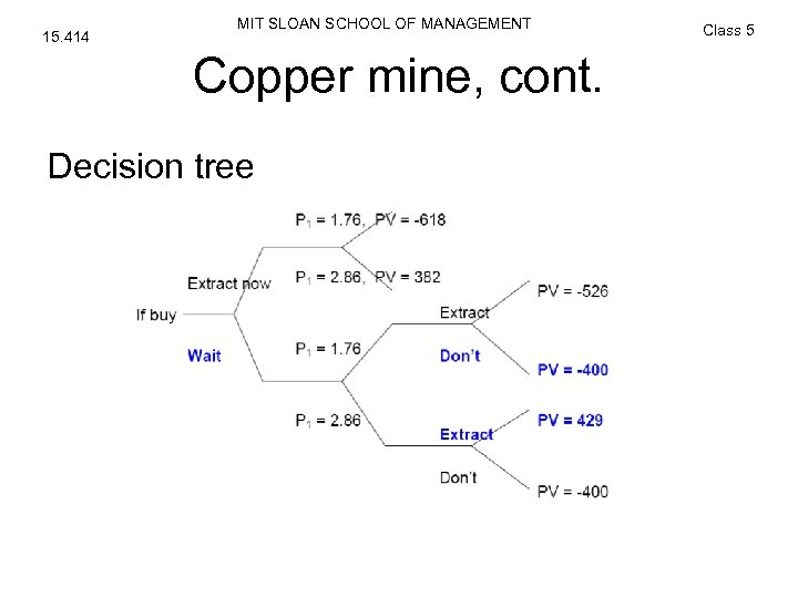 15. 414 MIT SLOAN SCHOOL OF MANAGEMENT Copper mine, cont. Decision tree Class 5