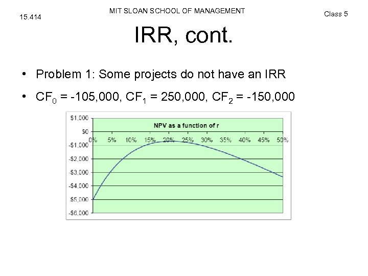 15. 414 MIT SLOAN SCHOOL OF MANAGEMENT IRR, cont. • Problem 1: Some projects