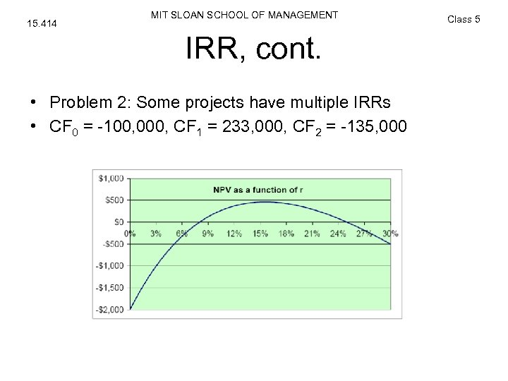 15. 414 MIT SLOAN SCHOOL OF MANAGEMENT IRR, cont. • Problem 2: Some projects