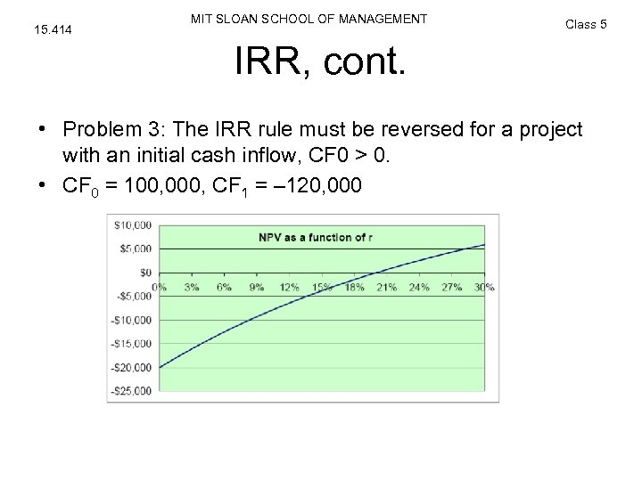 15. 414 MIT SLOAN SCHOOL OF MANAGEMENT Class 5 IRR, cont. • Problem 3: