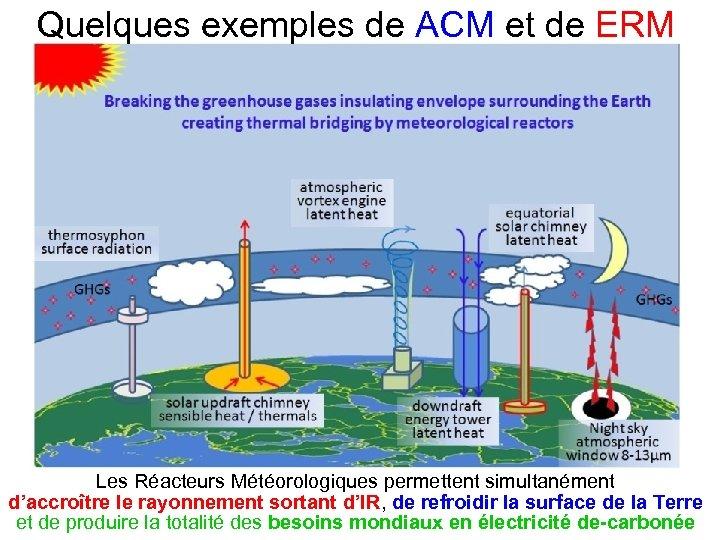 Quelques exemples de ACM et de ERM Les Réacteurs Météorologiques permettent simultanément d'accroître le